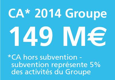 CA Groupe 2014