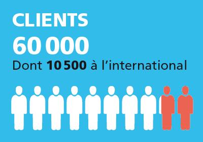 60000 clients