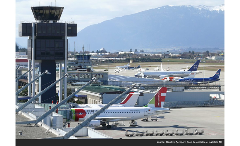 Geneva Airport soars to new heights with ISO 55001
