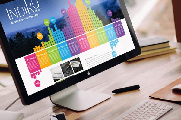 Environment benchmark : Indiko free webinar