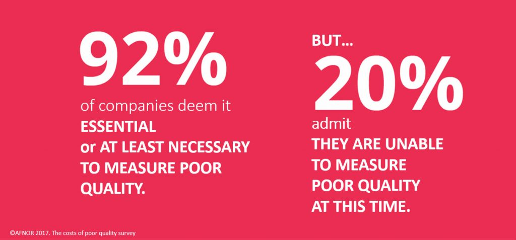 The costs of poor quality survey