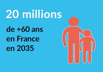 En 2035, les plus de 60 ans seront 20 millions