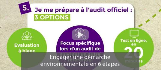 Démarche environnementale en 6 étapes