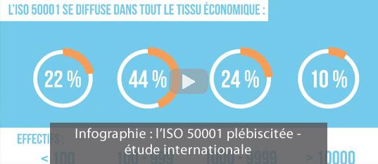 Vidéo - l'ISO 50001 plébiscitée, étude internationale