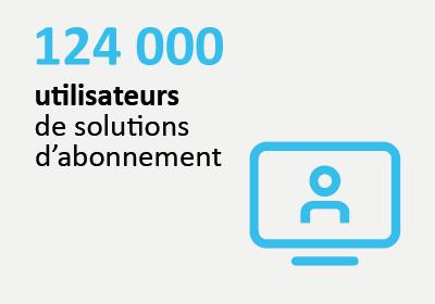 124 000 utilisateurs de solutions d'abonnement
