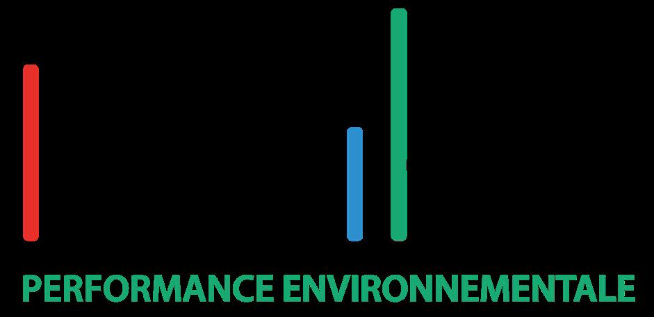 – Indiko Performance environnementale